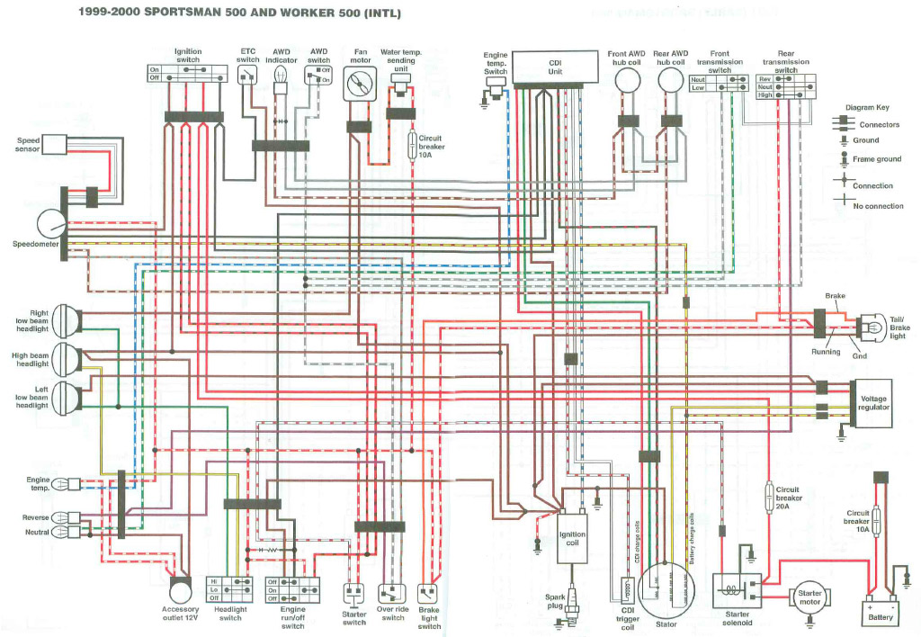 polaris sportsman wiring diagram polaris outlaw wiring