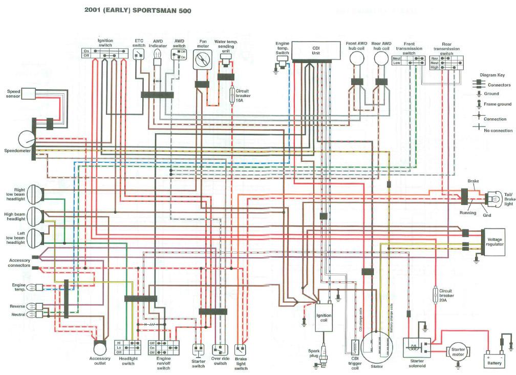 Квадроцикл polaris sportsman forest 800 схема