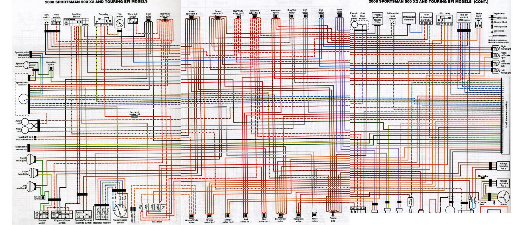 Polaris Sportsman 2007 500 Adc Wiring Diagram